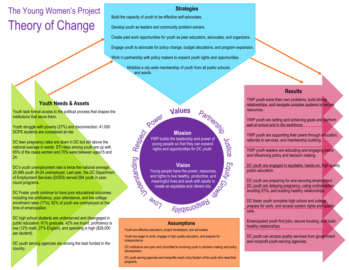 structural changes and the role of Collaborative strategic leadership and planning in an era of structural change: highlighting the role of the governing board.